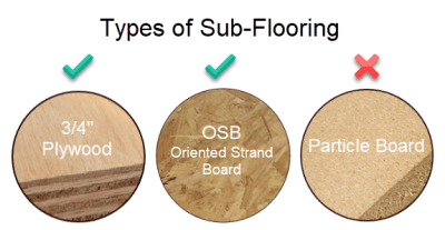 Types of Sub-flooring